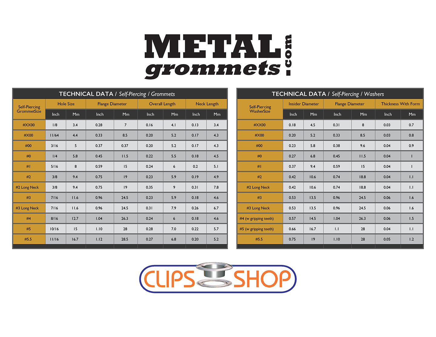 ClipsShop Self-piercing Grommet & Washer Size Chart